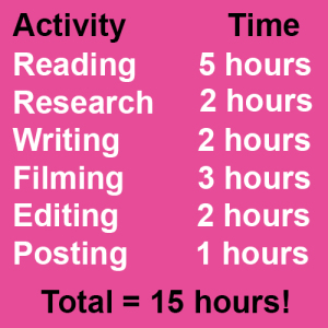 Total time for book review